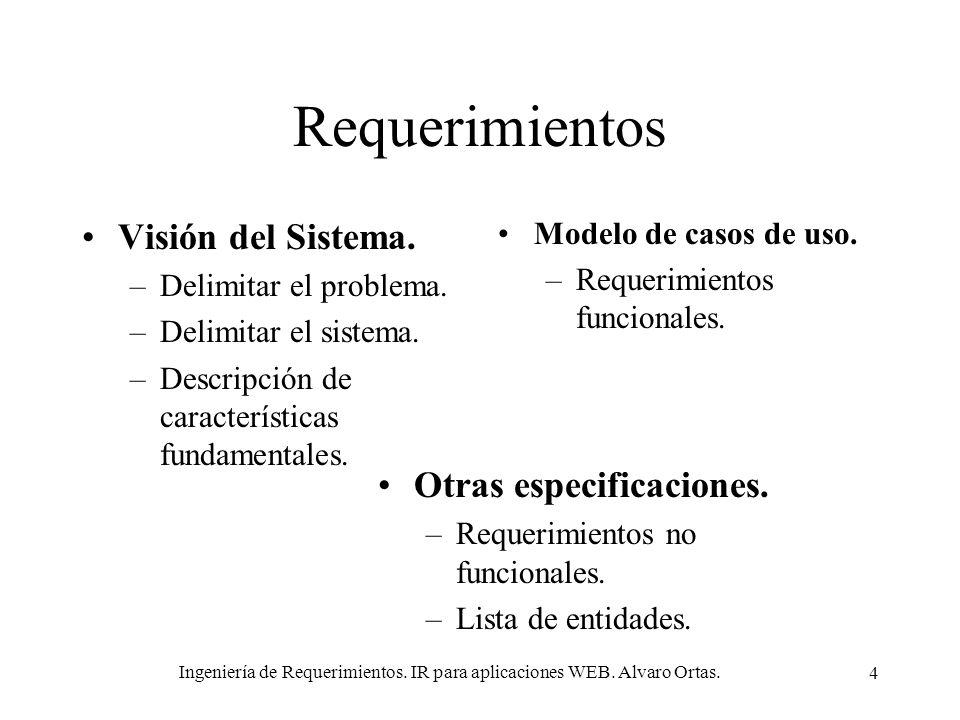 Ingeniería de Requerimientos. IR para aplicaciones WEB. Alvaro Ortas. 4 Requerimientos Visión del Sistema. –Delimitar el problema. –Delimitar el siste