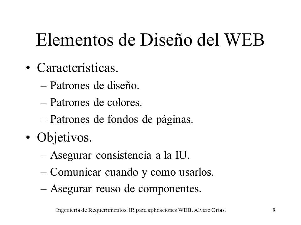 Ingeniería de Requerimientos. IR para aplicaciones WEB. Alvaro Ortas. 8 Elementos de Diseño del WEB Características. –Patrones de diseño. –Patrones de