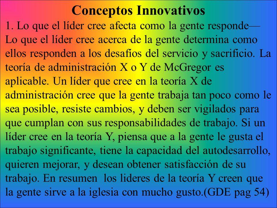 Conceptos Innovativos 1.