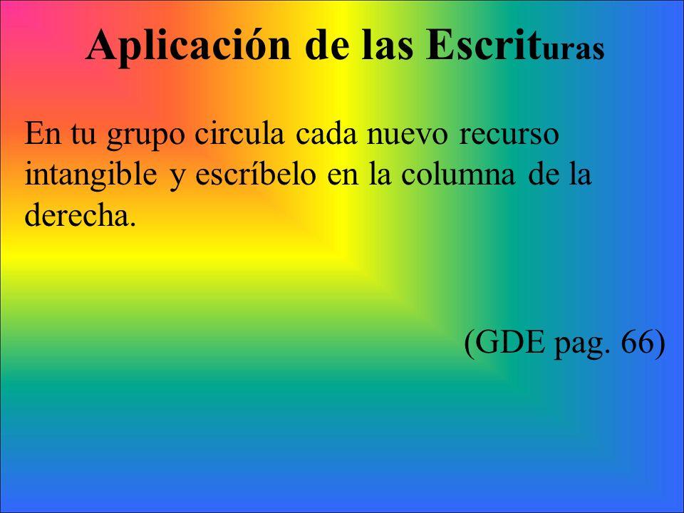 Aplicación de las Escrit uras En tu grupo circula cada nuevo recurso intangible y escríbelo en la columna de la derecha. (GDE pag. 66)