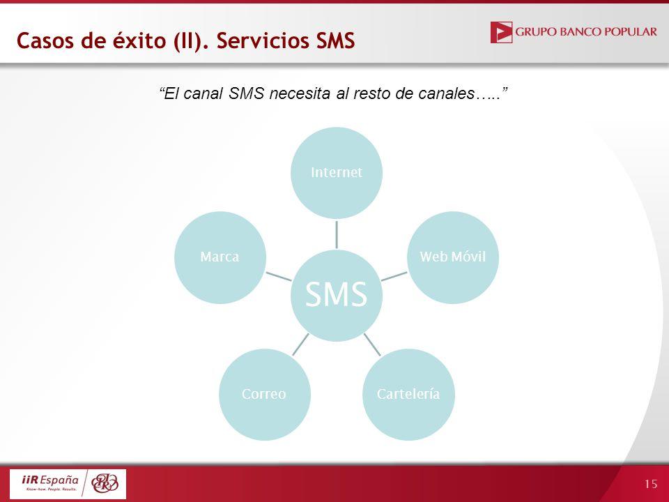 15 SMS InternetWeb MóvilCarteleríaCorreoMarca Casos de éxito (II). Servicios SMS El canal SMS necesita al resto de canales…..