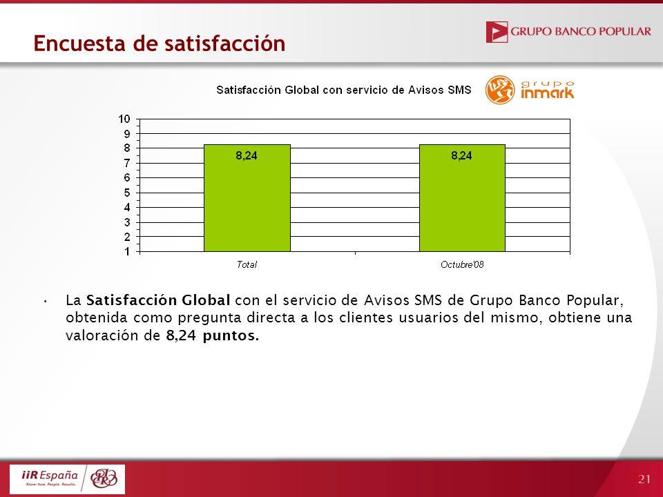 21 Encuesta de satisfacción La Satisfacción Global con el servicio de Avisos SMS de Grupo Banco Popular, obtenida como pregunta directa a los clientes usuarios del mismo, obtiene una valoración de 8,24 puntos.