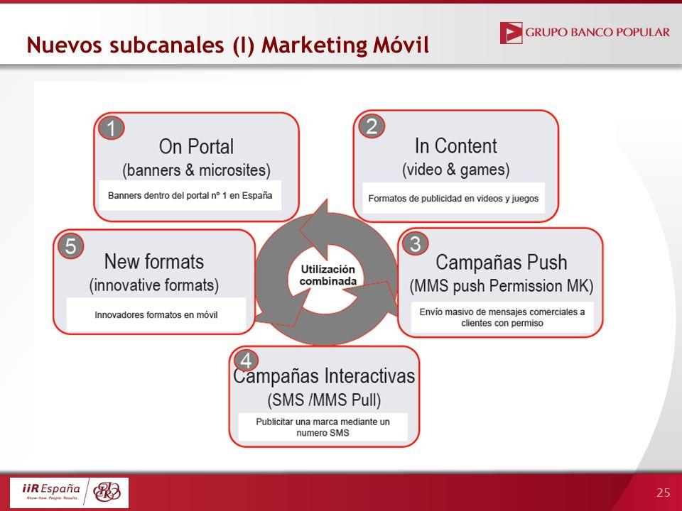 25 Nuevos subcanales (I) Marketing Móvil