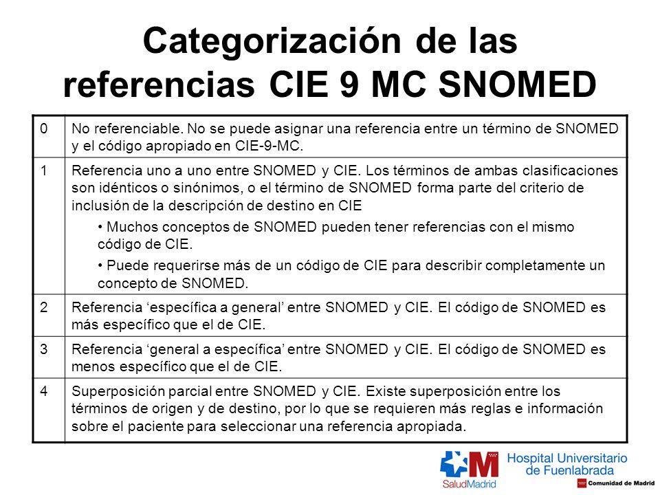 Categorización de las referencias CIE 9 MC SNOMED 0No referenciable. No se puede asignar una referencia entre un término de SNOMED y el código apropia