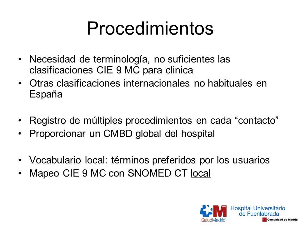 Procedimientos Necesidad de terminología, no suficientes las clasificaciones CIE 9 MC para clinica Otras clasificaciones internacionales no habituales