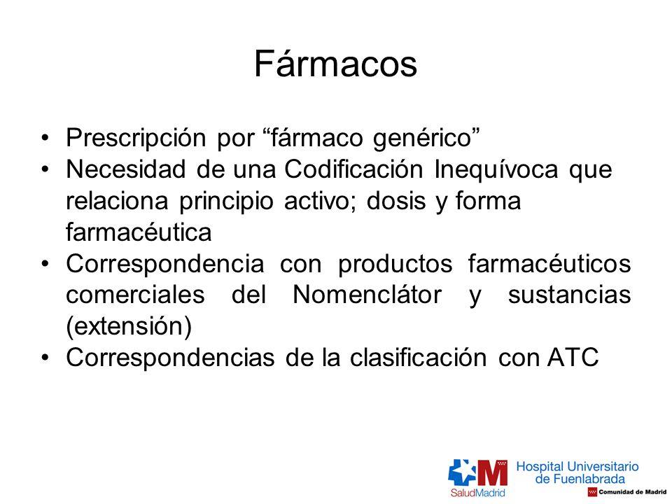 Fármacos Prescripción por fármaco genérico Necesidad de una Codificación Inequívoca que relaciona principio activo; dosis y forma farmacéutica Corresp