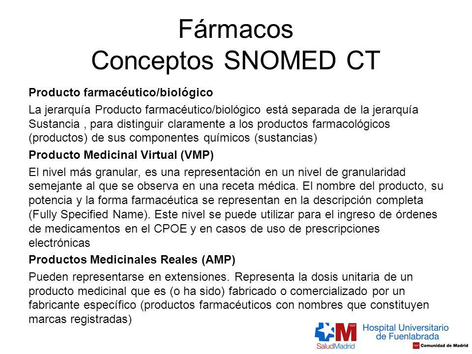Fármacos Conceptos SNOMED CT Producto farmacéutico/biológico La jerarquía Producto farmacéutico/biológico está separada de la jerarquía Sustancia, par