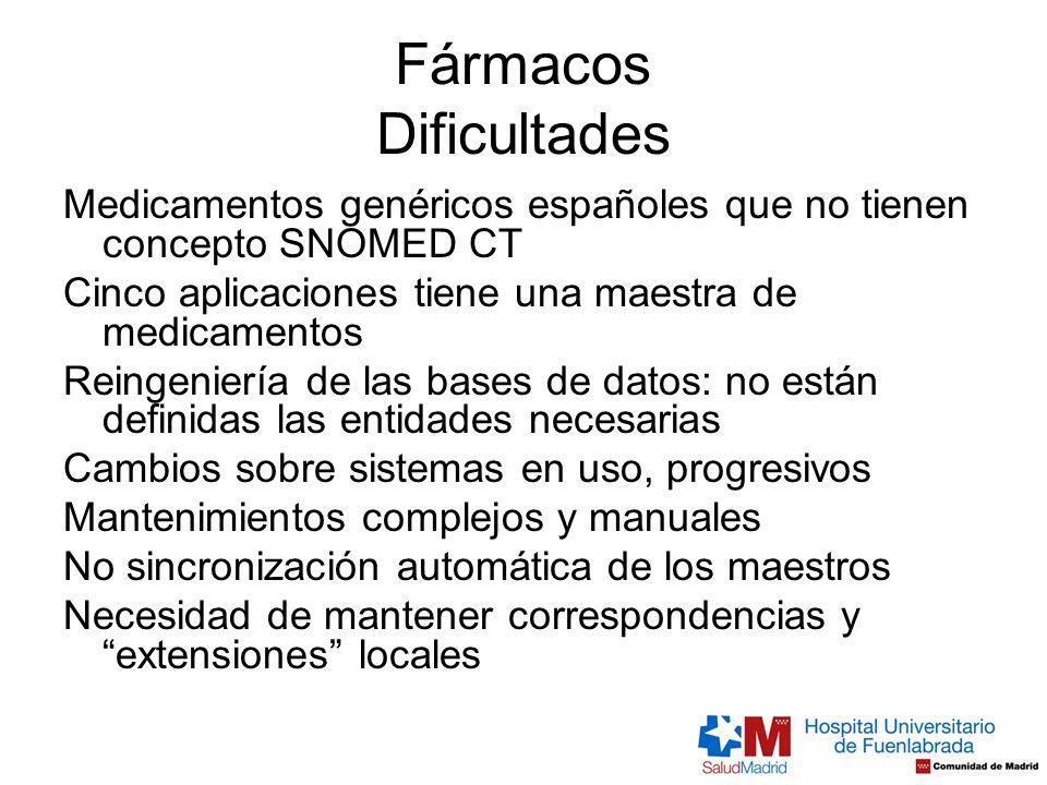 Fármacos Dificultades Medicamentos genéricos españoles que no tienen concepto SNOMED CT Cinco aplicaciones tiene una maestra de medicamentos Reingenie