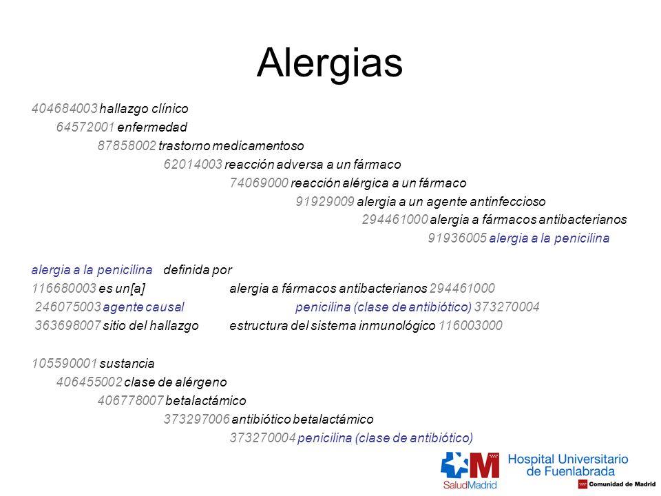 Alergias 105590001 sustancia 406455002 clase de alérgeno 406778007 betalactámico 373297006 antibiótico betalactámico 373270004 penicilina (clase de an