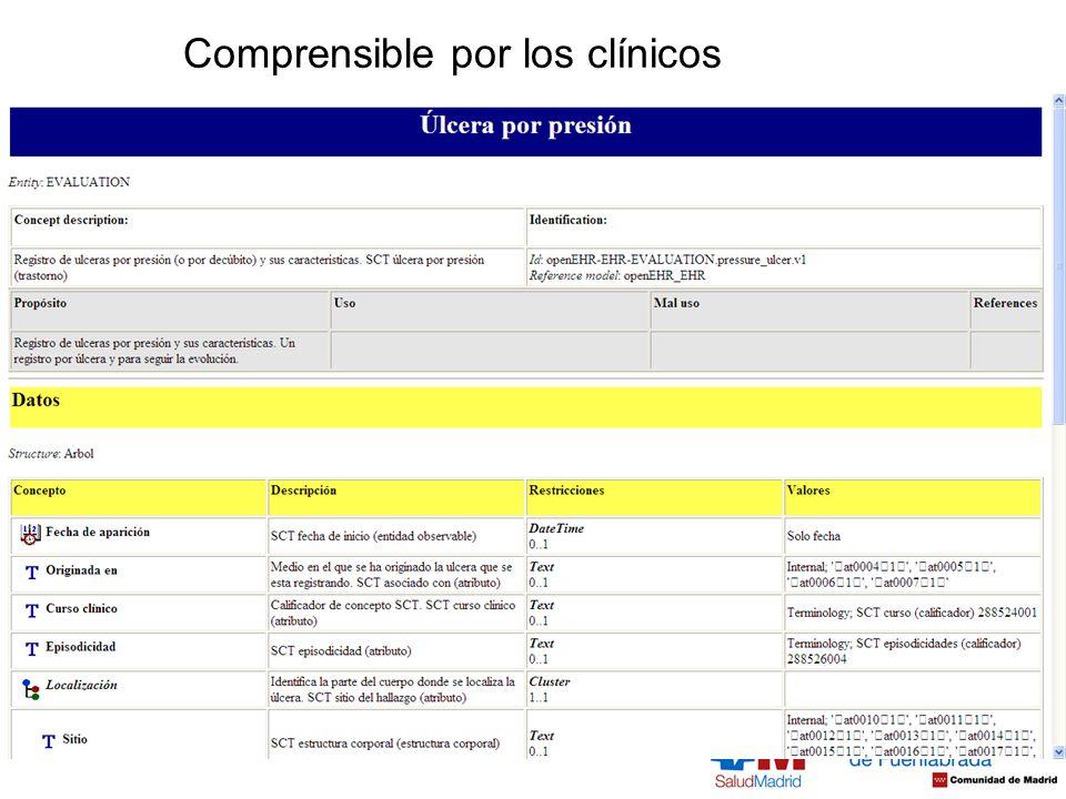 Comprensible por los clínicos