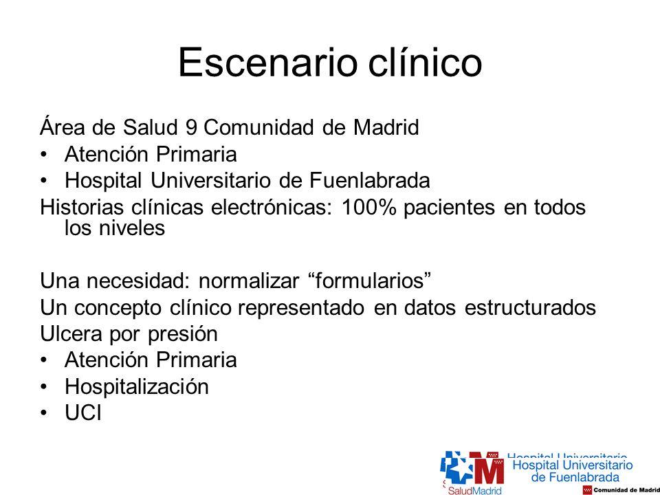 Escenario clínico Área de Salud 9 Comunidad de Madrid Atención Primaria Hospital Universitario de Fuenlabrada Historias clínicas electrónicas: 100% pa