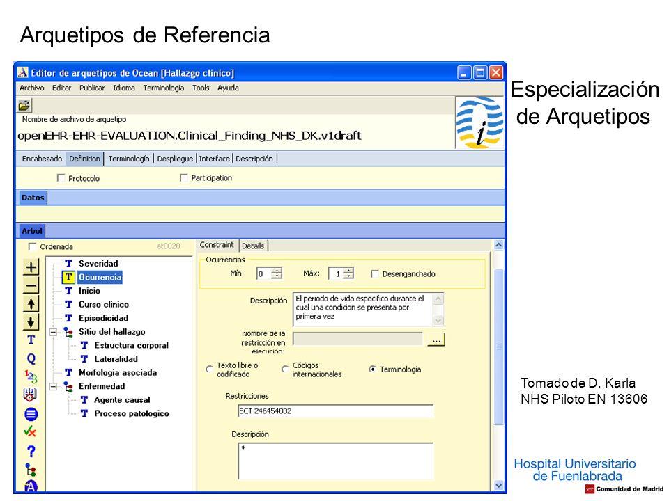 Arquetipos de Referencia Tomado de D. Karla NHS Piloto EN 13606 Especialización de Arquetipos
