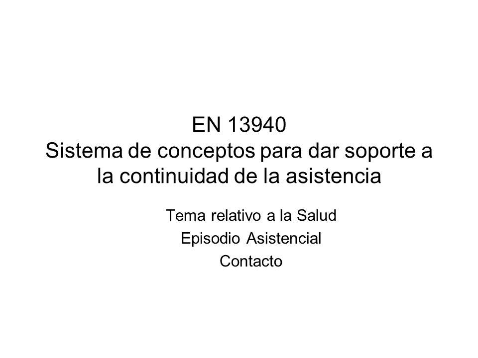 EN 13940 Sistema de conceptos para dar soporte a la continuidad de la asistencia Tema relativo a la Salud Episodio Asistencial Contacto