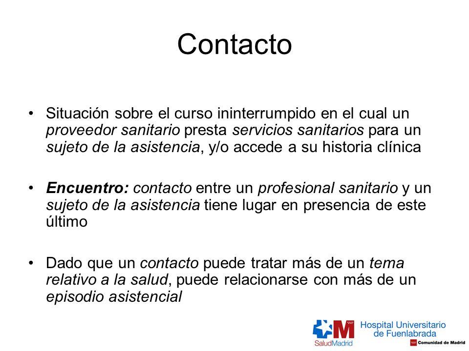 Contacto Situación sobre el curso ininterrumpido en el cual un proveedor sanitario presta servicios sanitarios para un sujeto de la asistencia, y/o ac