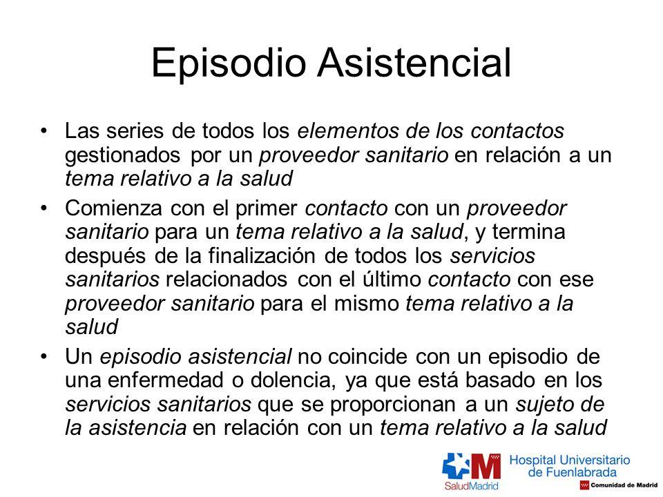Episodio Asistencial Las series de todos los elementos de los contactos gestionados por un proveedor sanitario en relación a un tema relativo a la sal