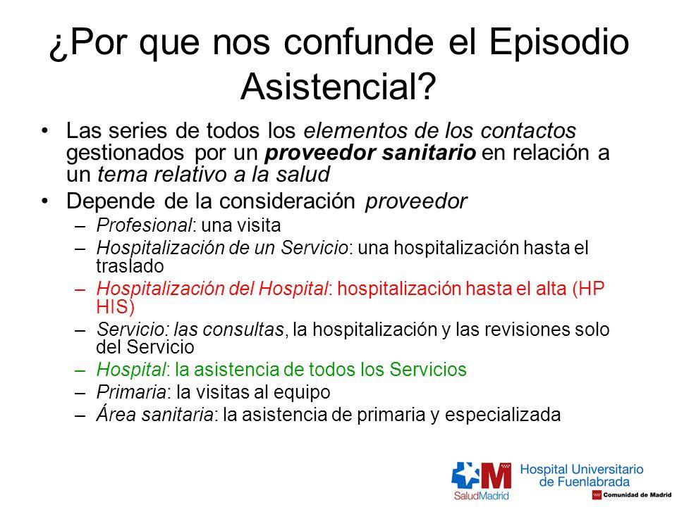 ¿Por que nos confunde el Episodio Asistencial? Las series de todos los elementos de los contactos gestionados por un proveedor sanitario en relación a