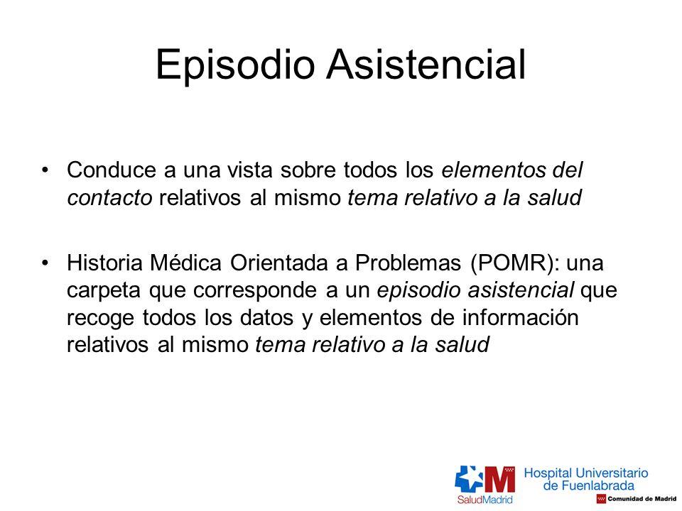 Episodio Asistencial Conduce a una vista sobre todos los elementos del contacto relativos al mismo tema relativo a la salud Historia Médica Orientada