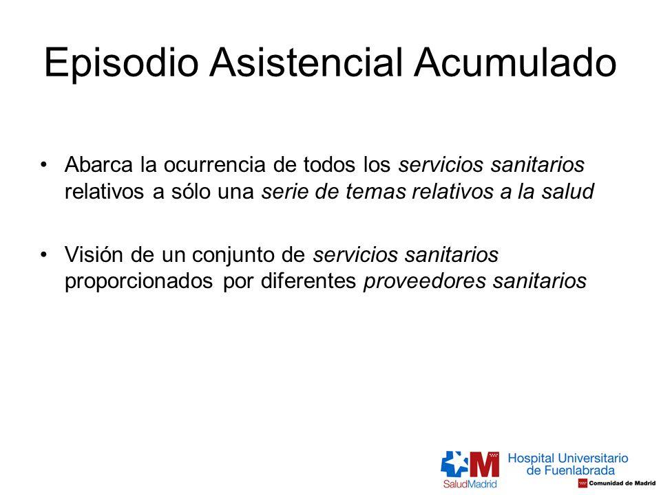 Episodio Asistencial Acumulado Abarca la ocurrencia de todos los servicios sanitarios relativos a sólo una serie de temas relativos a la salud Visión