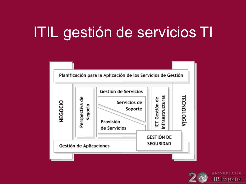 ITIL gestión de servicios TI