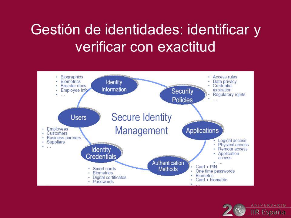 Gestión de identidades: identificar y verificar con exactitud
