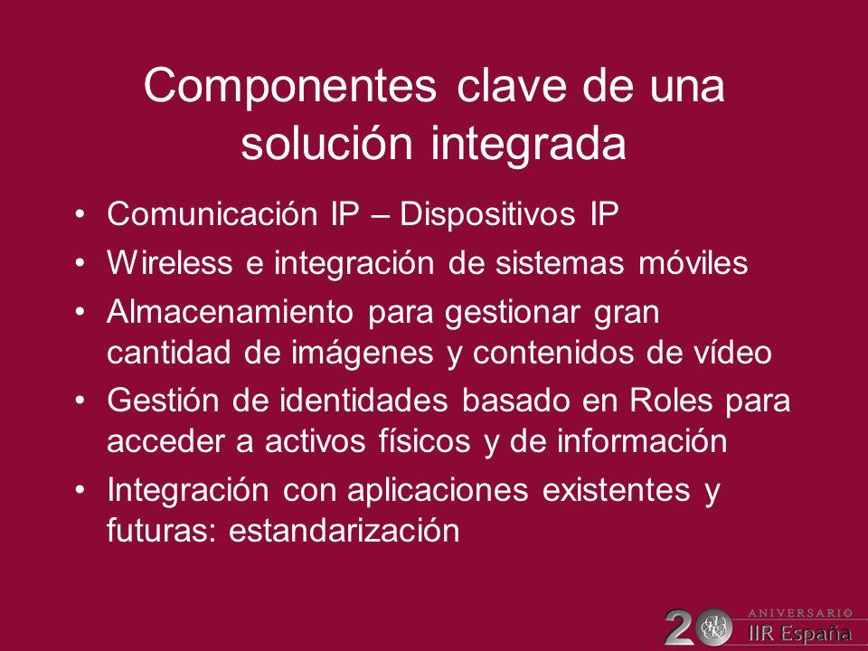 Componentes clave de una solución integrada Comunicación IP – Dispositivos IP Wireless e integración de sistemas móviles Almacenamiento para gestionar