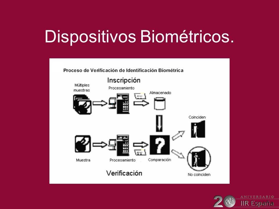 Dispositivos Biométricos.