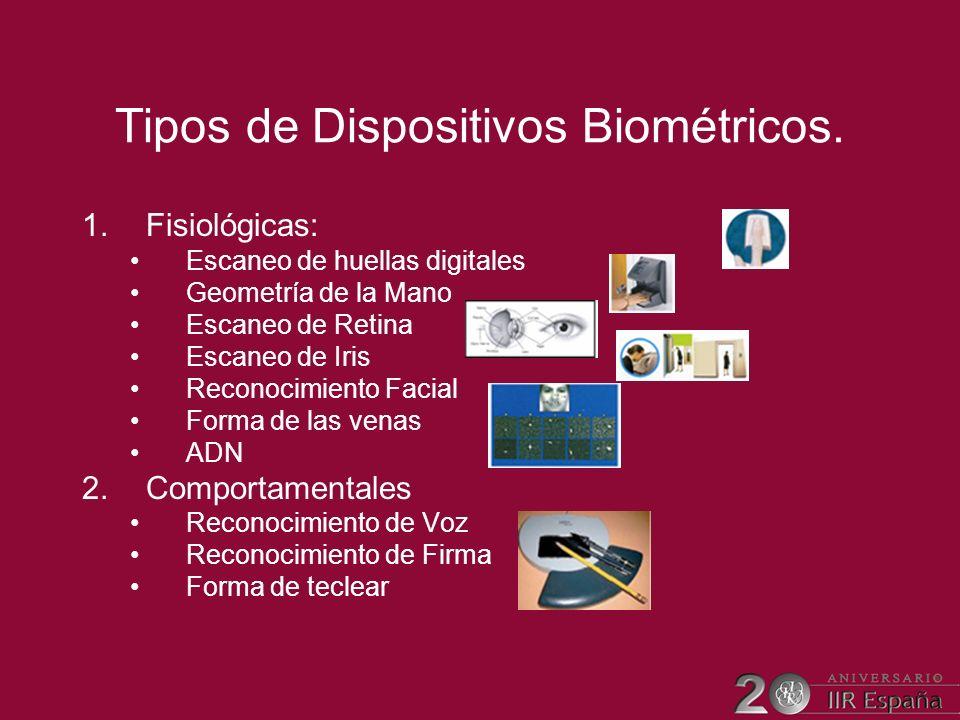 Tipos de Dispositivos Biométricos. 1.Fisiológicas: Escaneo de huellas digitales Geometría de la Mano Escaneo de Retina Escaneo de Iris Reconocimiento