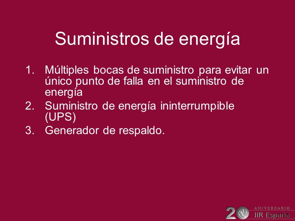 Suministros de energía 1.Múltiples bocas de suministro para evitar un único punto de falla en el suministro de energía 2.Suministro de energía ininter