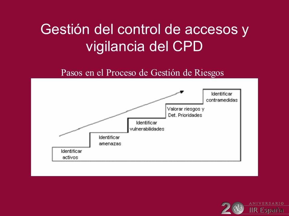 Gestión del control de accesos y vigilancia del CPD Pasos en el Proceso de Gestión de Riesgos