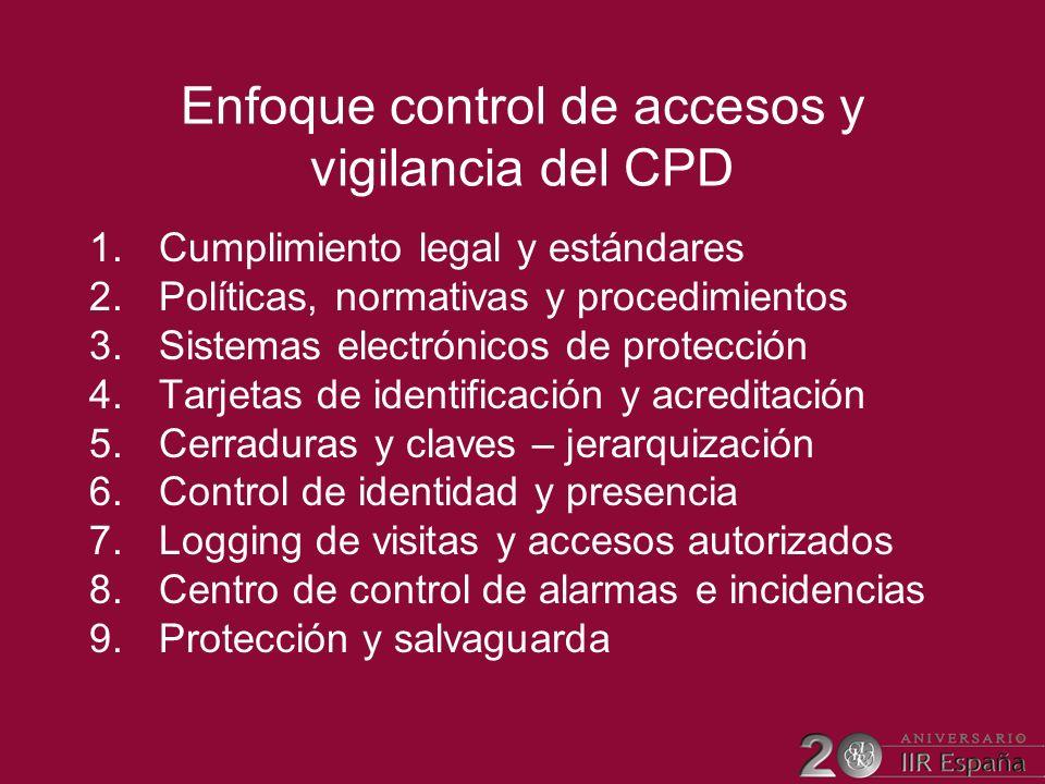Enfoque control de accesos y vigilancia del CPD 1.Cumplimiento legal y estándares 2.Políticas, normativas y procedimientos 3.Sistemas electrónicos de