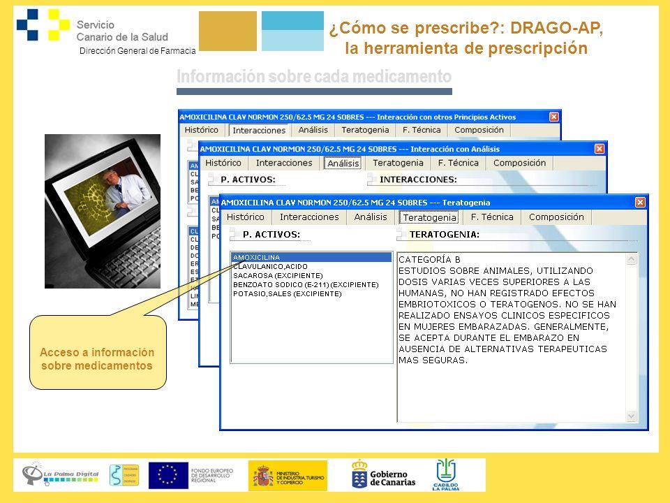 Dirección General de Farmacia Servicio Canario de la Salud Información sobre cada medicamento Acceso a información sobre medicamentos ¿Cómo se prescri
