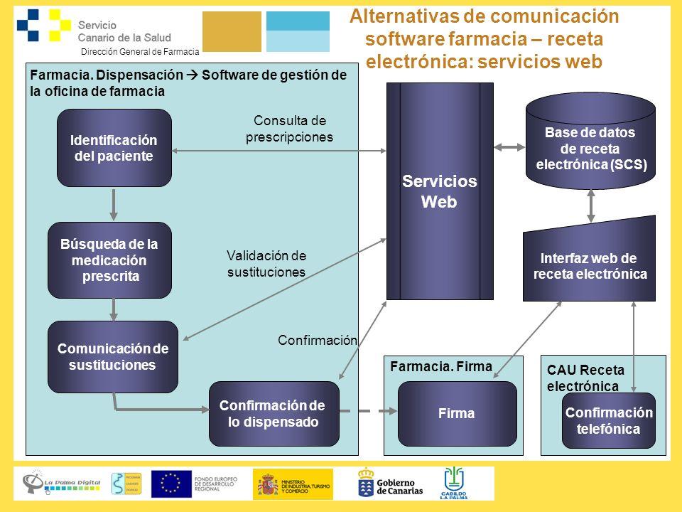 Dirección General de Farmacia Alternativas de comunicación software farmacia – receta electrónica: servicios web Base de datos de receta electrónica (
