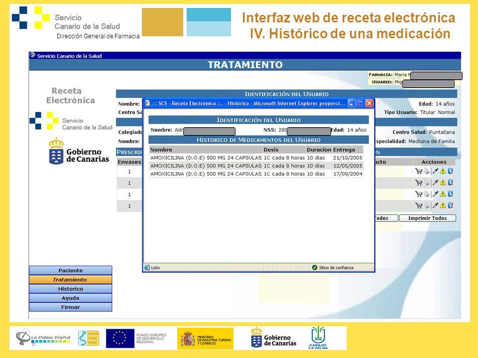 Dirección General de Farmacia Interfaz web de receta electrónica IV. Histórico de una medicación