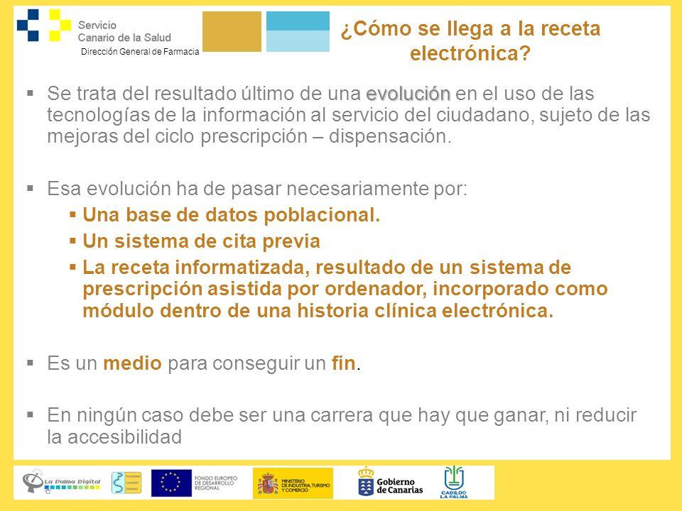 Dirección General de Farmacia ¿Cómo se implanta en Canarias.