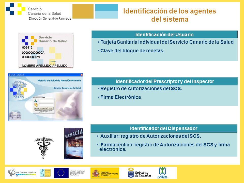 Dirección General de Farmacia Identificación de los agentes del sistema Identificación del Usuario Tarjeta Sanitaria Individual del Servicio Canario d