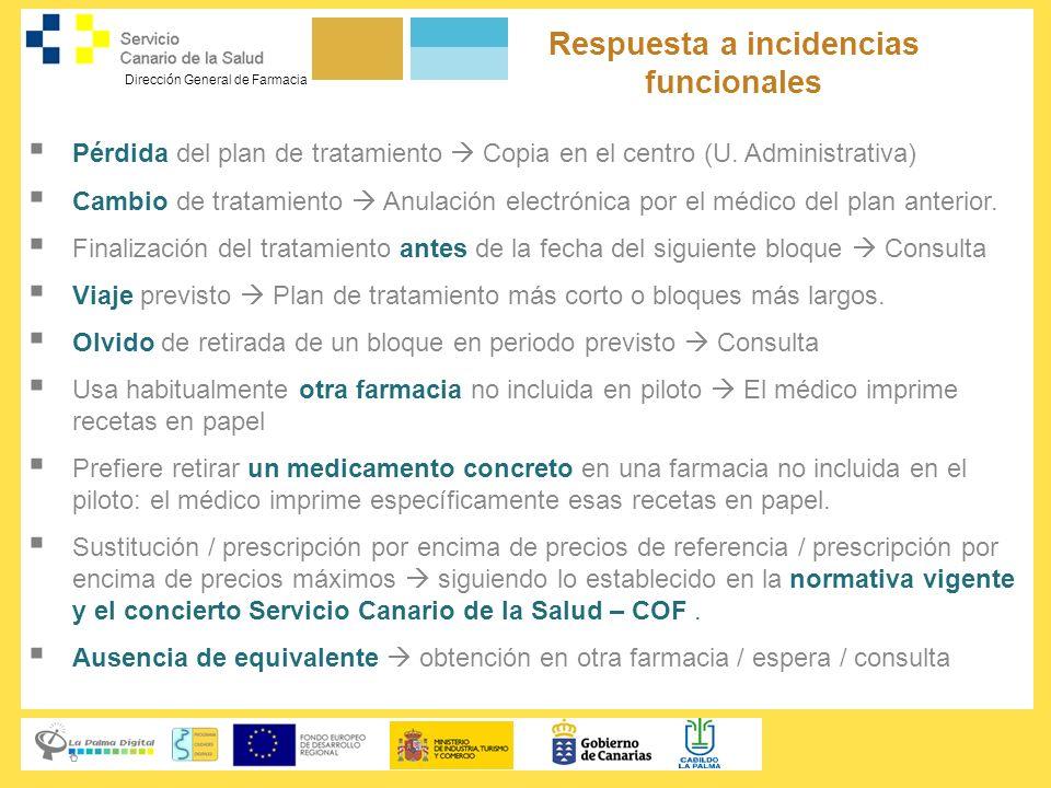 Dirección General de Farmacia Respuesta a incidencias funcionales Pérdida del plan de tratamiento Copia en el centro (U. Administrativa) Cambio de tra