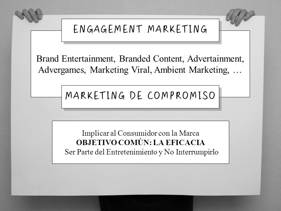 Brand Entertainment, Branded Content, Advertainment, Advergames, Marketing Viral, Ambient Marketing, … ENGAGEMENT MARKETING MARKETING DE COMPROMISO Im
