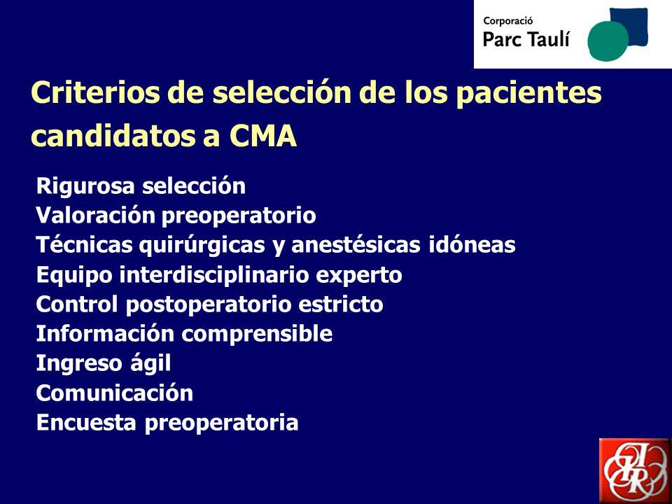 Criterios de selección de los pacientes candidatos a CMA Rigurosa selección Valoración preoperatorio Técnicas quirúrgicas y anestésicas idóneas Equipo
