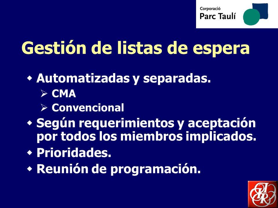 Gestión de listas de espera Automatizadas y separadas. CMA Convencional Según requerimientos y aceptación por todos los miembros implicados. Prioridad