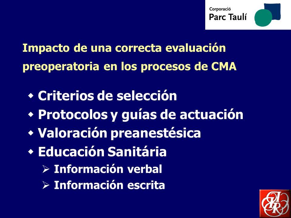 Impacto de una correcta evaluación preoperatoria en los procesos de CMA Criterios de selección Protocolos y guías de actuación Valoración preanestésic