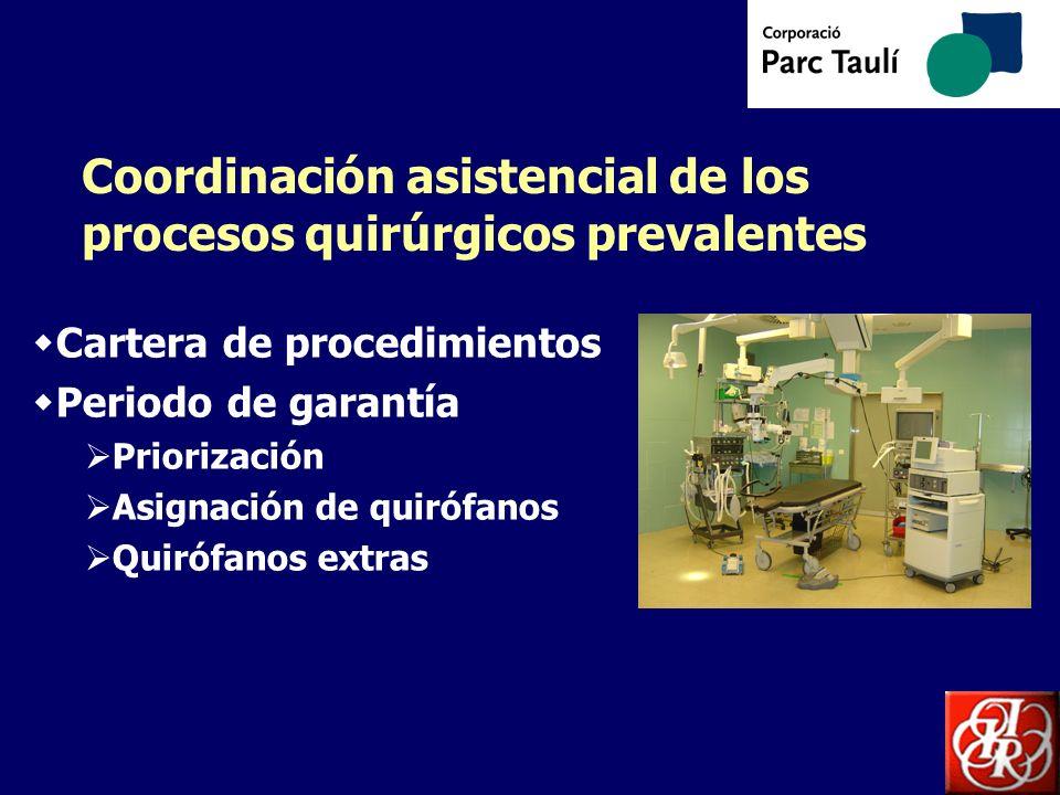 Coordinación asistencial de los procesos quirúrgicos prevalentes Cartera de procedimientos Periodo de garantía Priorización Asignación de quirófanos Q