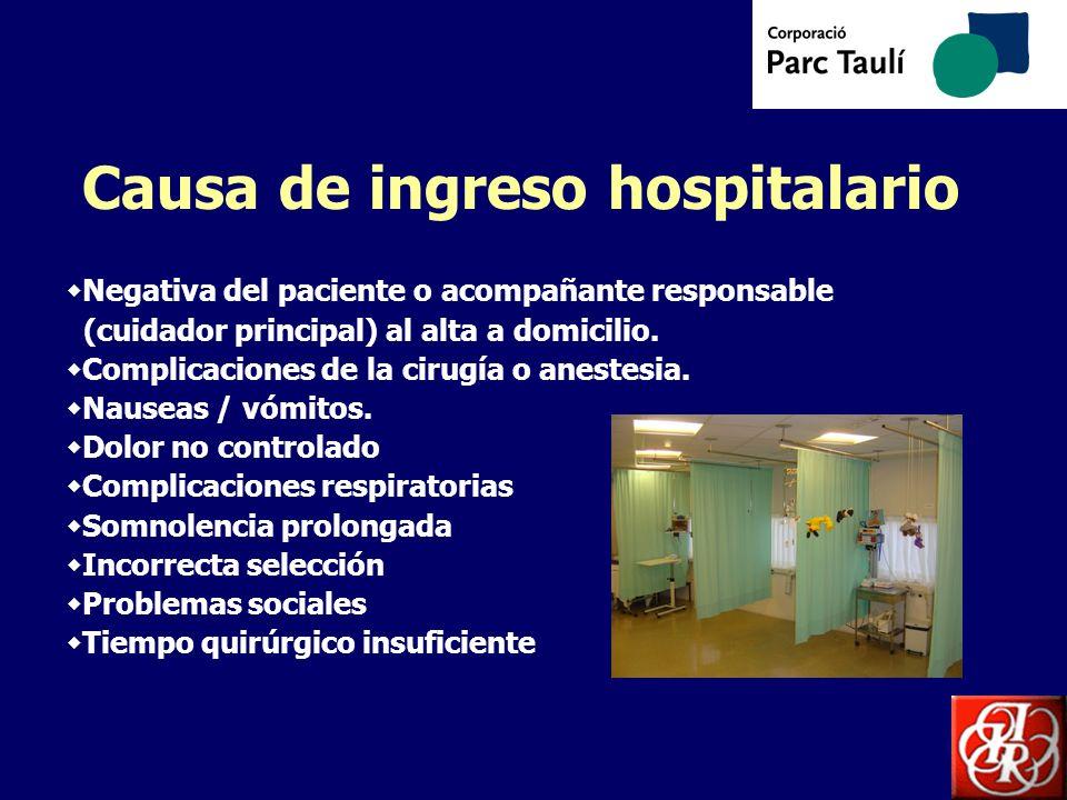 Causa de ingreso hospitalario Negativa del paciente o acompañante responsable (cuidador principal) al alta a domicilio. Complicaciones de la cirugía o