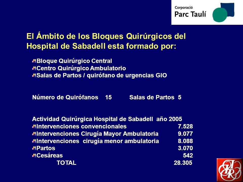 Centro Quirúrgico Ambulatorio Unidad Separada