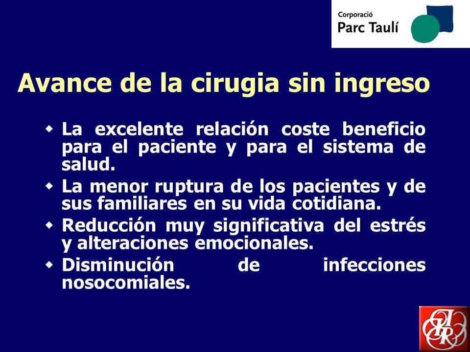 Coordinación asistencial de los procesos quirúrgicos prevalentes Cartera de procedimientos Periodo de garantía Priorización Asignación de quirófanos Quirófanos extras