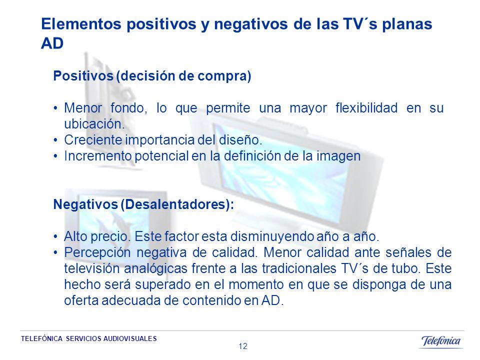 TELEFÓNICA SERVICIOS AUDIOVISUALES 12 Positivos (decisión de compra) Menor fondo, lo que permite una mayor flexibilidad en su ubicación.