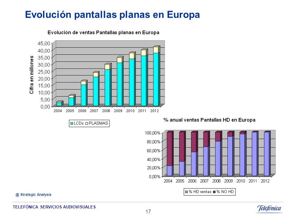 TELEFÓNICA SERVICIOS AUDIOVISUALES 17 Evolución pantallas planas en Europa @ Strategic Analysis