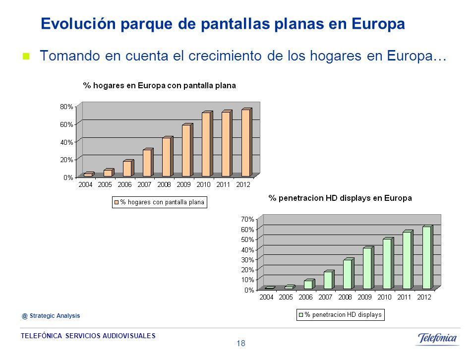 TELEFÓNICA SERVICIOS AUDIOVISUALES 18 Evolución parque de pantallas planas en Europa Tomando en cuenta el crecimiento de los hogares en Europa… @ Strategic Analysis