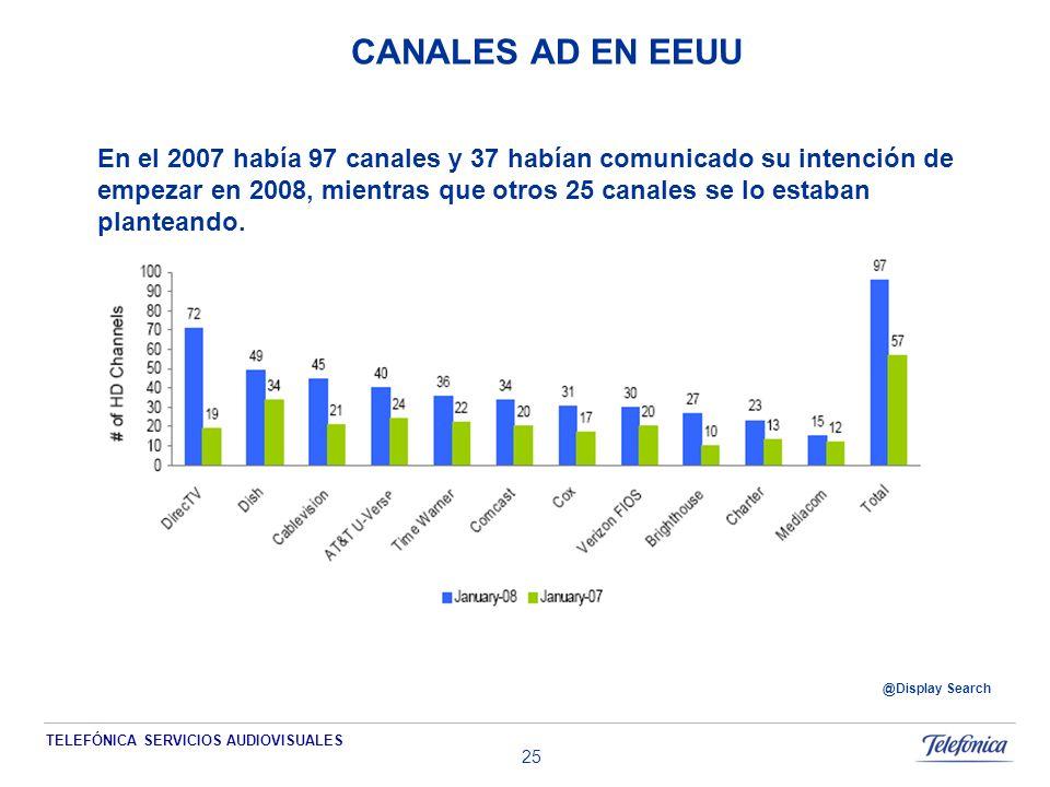 TELEFÓNICA SERVICIOS AUDIOVISUALES 25 CANALES AD EN EEUU En el 2007 había 97 canales y 37 habían comunicado su intención de empezar en 2008, mientras que otros 25 canales se lo estaban planteando.
