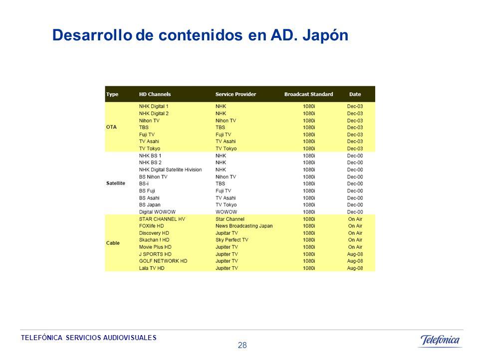 TELEFÓNICA SERVICIOS AUDIOVISUALES 28 Desarrollo de contenidos en AD. Japón