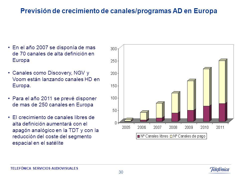 TELEFÓNICA SERVICIOS AUDIOVISUALES 30 En el año 2007 se disponía de mas de 70 canales de alta definición en Europa Canales como Discovery, NGV y Voom están lanzando canales HD en Europa.